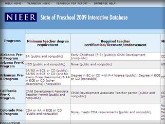 Yearbook Teacher Qualifications Data