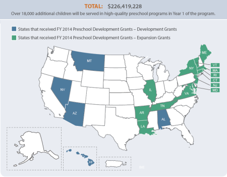 Image Source: Department and Health and Human Services & Department of Education. (2014). What are preschool development grants? http://www2.ed.gov/programs/preschooldevelopmentgrants/pdgfactsheet.pdf