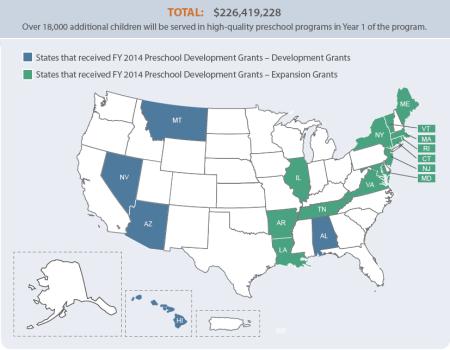 Image Source: Department and Health and Human Services & Department of Education. (2014). What are preschool development grants? http://www2.ed.gov/programs/preschooldevelopmentgrants/pdgfactsheet.pdf